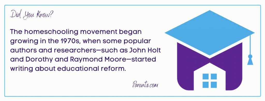Homeschool Fact 1
