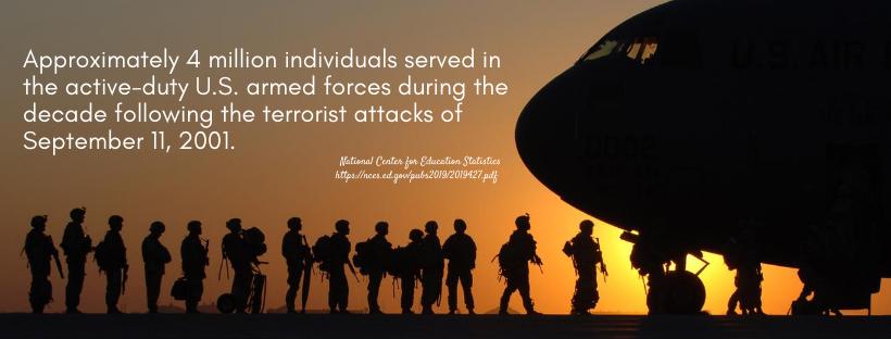 military schools fact 3