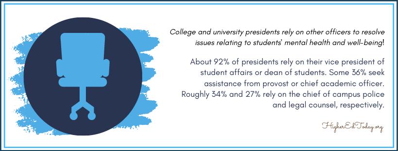 college university president_fact 2