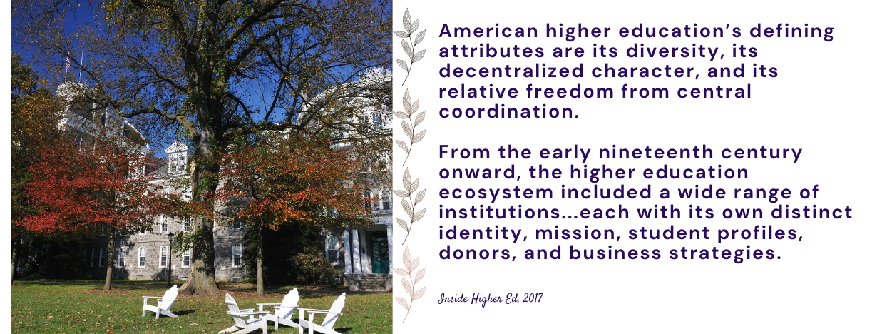 Colleges History fact 1