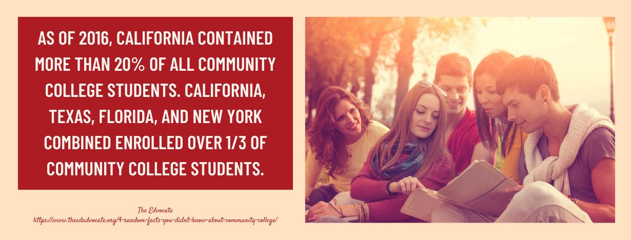 Community College fact 2