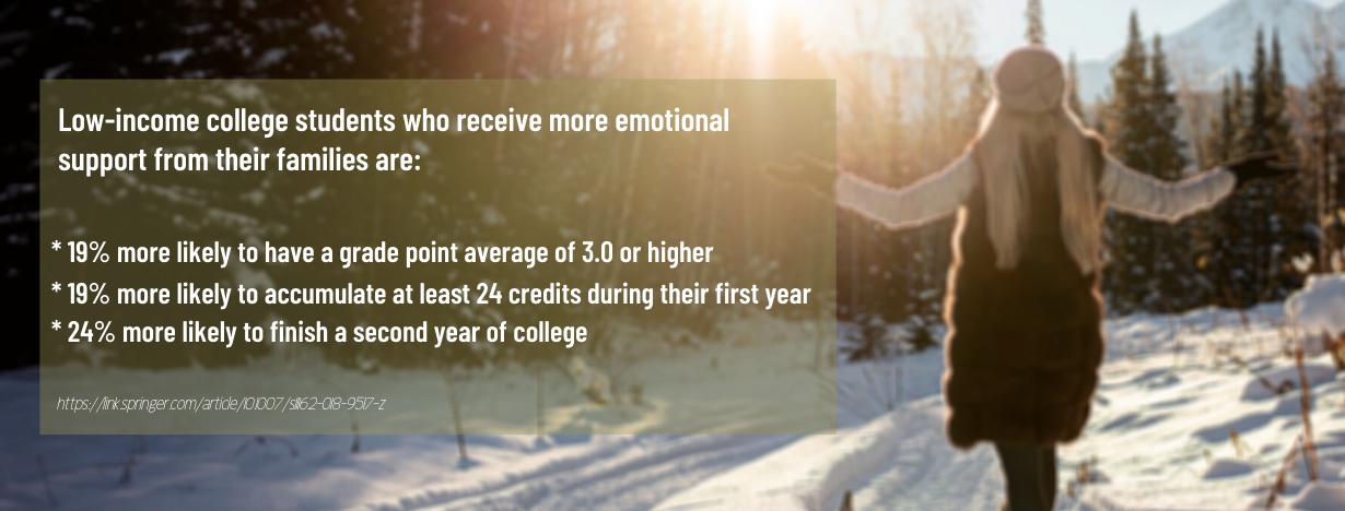 Winter break fact 3