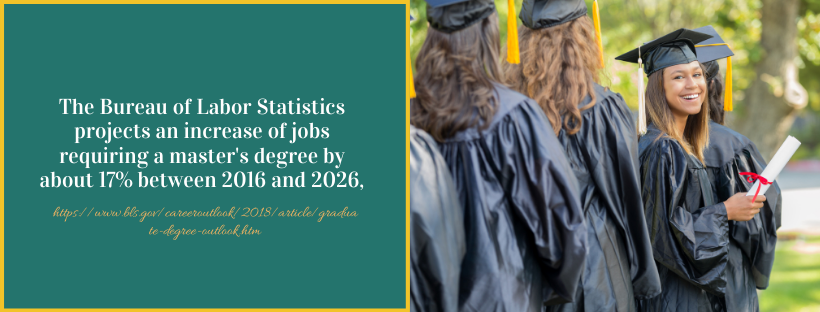 Definitive Guide Degrees and Majors fact 2