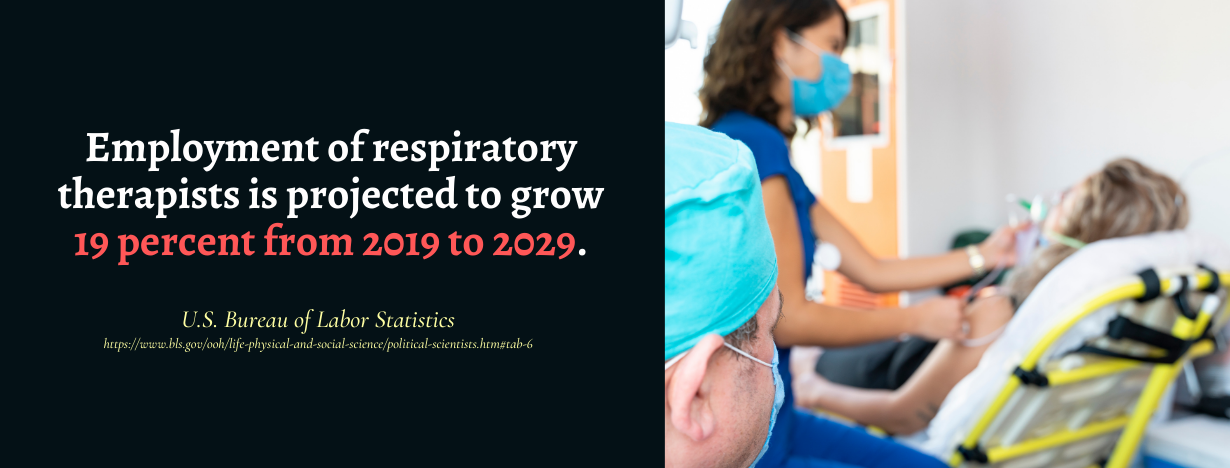 Respiratory Therapy Career Guide fact 1