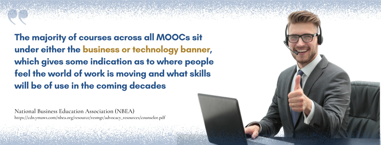 Free Online College Courses in Business - fact 3