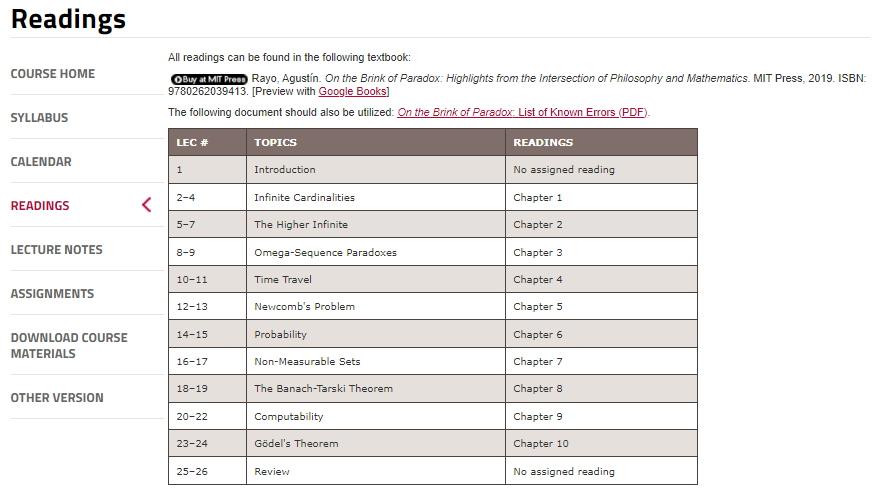 8 - Top 12 Free Online College Classes for Humanities
