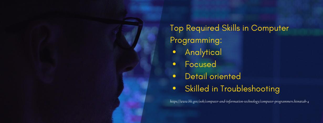 Free Online Classes_Programming - fact 1