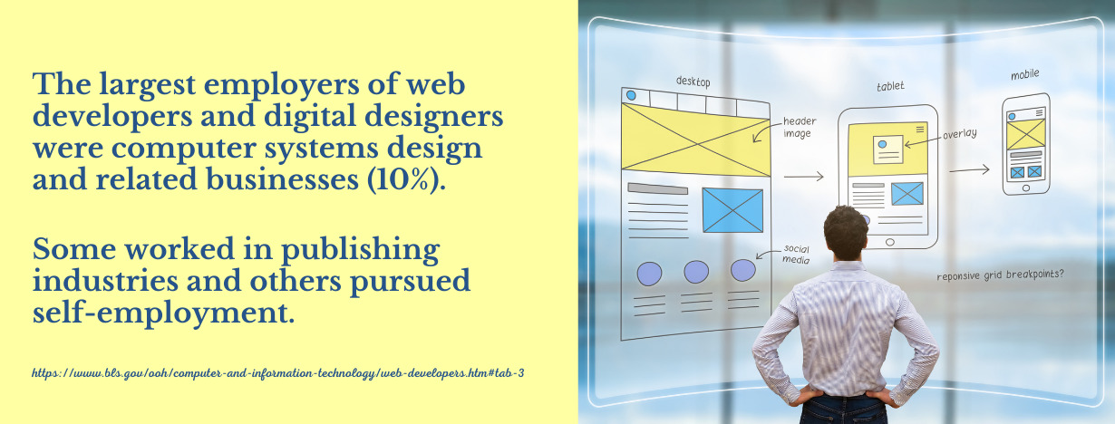Top Free Online Courses Web Design and Development fact 3