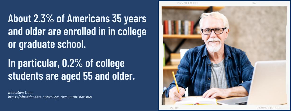 CC_Best Online Degrees for Seniors - fact